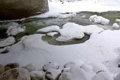Winter Stream. A stream in winter, covered in snowfall and ice Royalty Free Stock Images