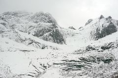 Winterlandschaft in Lofoten-Archipel lizenzfreies stockbild