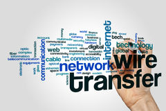 Wire transfer word cloud. Concept stock photos