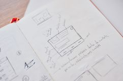 Wireframes scritti a mano di UX Immagine Stock Libera da Diritti