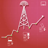 Wireless Chart Stock Photos