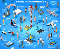 Wireless Connecting Isometric People Vector Social Graphics. Wireless connecting people infographic flowchart vector social graphics template. Flat isometric vector illustration