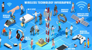 Wireless Connecting People Vector Banner Isometric Social Graphi. Wireless connecting people infographic flowchart vector social graphics template. Flat Royalty Free Stock Image
