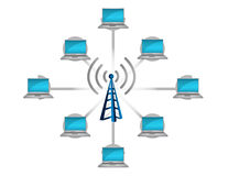 Wireless network connection concept illustration Royalty Free Stock Images
