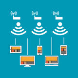 Wireless network connection concept. Wireless communication on devices. Devices connect to cloud internet using wireless signal Royalty Free Stock Image
