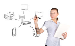 Wireless scheme Royalty Free Stock Image