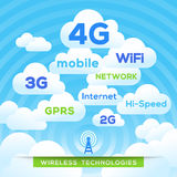Wireless Technologies 4G LTE Wifi WiMax 3G HSPA+. GPRS stock illustration