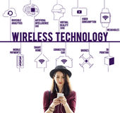 Wireless Technology Connected Drones Technology Concept stock photography
