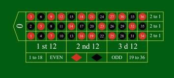 Wirkliches Roulettetischgrün Auch im corel abgehobenen Betrag Stockbild