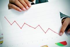 Wirtschaftliche Verluste Lizenzfreie Stockfotos