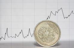 Wirtschaftlichkeit von Russland Stockfotografie
