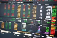 Wirtschaftslage der Börse von Thailand Lizenzfreies Stockbild