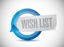 wish list cycle sign concept illustration Royalty Free Stock Photos