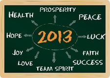 Wishes for 2013. On a chalkboard, happy new year stock illustration