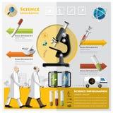 Wissenschaft und Experimentieren Infographic stock abbildung