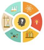 Wissenschaftliches Laborflacher infographics Entwurf Lizenzfreie Stockfotos