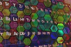 Wissenschaftshintergrund Stockbild