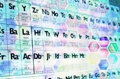 Wissenschaftshintergrund Lizenzfreie Stockbilder