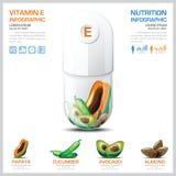 Witaminy E mapy diagrama zdrowie I Medyczny Infographic Zdjęcia Royalty Free