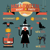 Witchcraft, Halloween night party infographics. Stock Photography