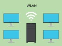 Wlan radiolokalt nätverk stock illustrationer