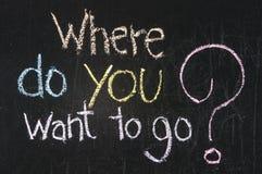 Wo möchten Sie gehen? Stockbild