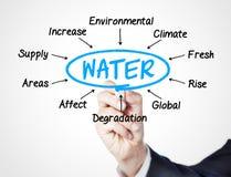 Woda ilustracja wektor