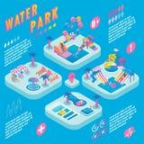 Wodny parkowy wektorowy isometric infographics Obraz Royalty Free