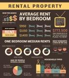 Wohnung für Miete - infographic Elemente stock abbildung