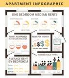 Wohnung für Miete - infographic Elemente vektor abbildung
