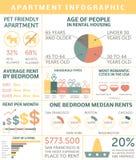 Wohnung für Miete - infographic Elemente lizenzfreie abbildung
