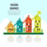 Wohnungs-Grafik Infographic Lizenzfreies Stockbild