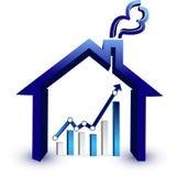 Wohnungspreisdiagramm Stockbilder