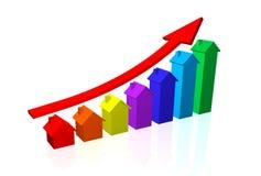 Wohnungspreise, die steigen Stockfoto