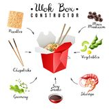 Wok Box Noodles Constructor. Wok box constructor including noodles, greenery, vegetables, chopsticks, soy sauce, shrimps, muer mushrooms isolated vector Stock Photo