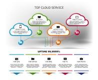 wolk het malplaatje van de gegevensverwerkingsdiensten stock illustratie
