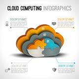 Wolke Datenverarbeitungsinfographics Lizenzfreie Stockbilder