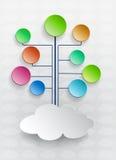 Wolke, die mit leerem Farbrundschreiben rechnet Soziale Netzwerke Lizenzfreie Stockbilder
