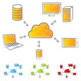 Wolken computting gekrabbel Royalty-vrije Stock Foto