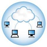 Wolken-Datenverarbeitung Lizenzfreie Stockfotos