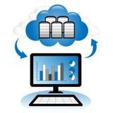 Wolken-Datenverarbeitung Lizenzfreies Stockfoto