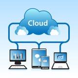 Wolken-Datenverarbeitung stock abbildung