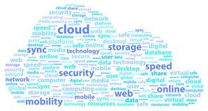 Wolken-on-line-Datenspeicherungs-Sicherheits-Wort-Konzept Stockbilder