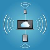 Wolken-Zusammenhang Lizenzfreie Stockbilder