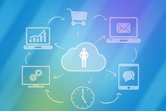 Wolkendatenverarbeitung und menschliche Ikone Netzikonen mit Lizenzfreie Stockfotografie