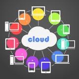 Wolkentechnologie Lizenzfreies Stockbild