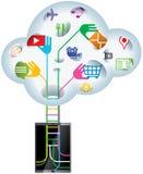 Wolkentechnologie stock abbildung