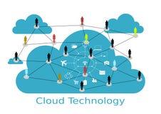 Wolkentechnologie Daigram vector illustratie