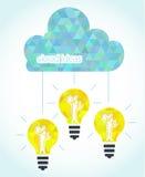 Wolkentechnologie-Ideenkonzept Lizenzfreie Stockfotos