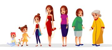 Woman age stages vector cartoon illustration. Woman age vector illustration of female generation cycle. Women life stages from child to adolescence and elderly Royalty Free Stock Photography